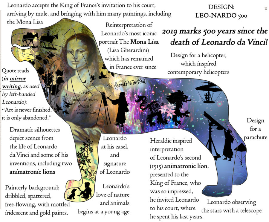 Leonardo da Vinci lion painting – 29 & 31 July
